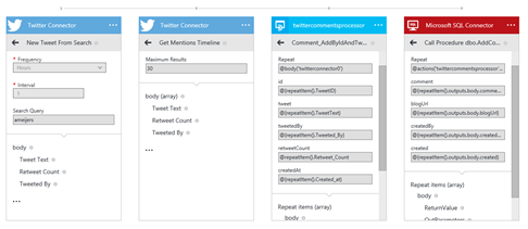 Store Twitter mentions on blog posts in Azure database using Azure Logic App and Azure API App